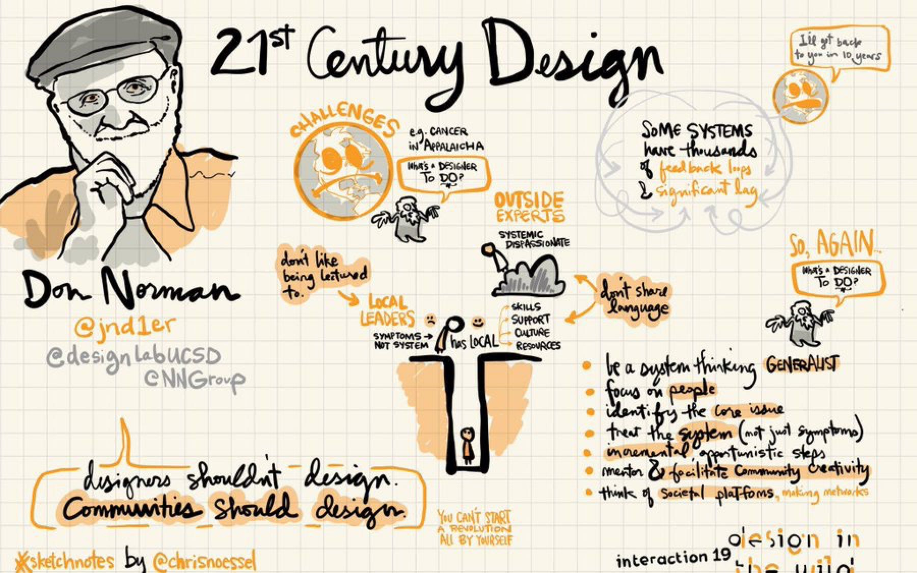 Don Norman sketchnote from DesignLab UCSD